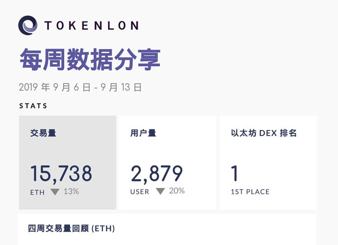 Tokenlon%20weekly%20-%209%3A13